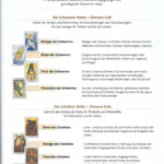Tarot-Schulungsunterlagen